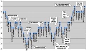 Mood-Graph-11-12